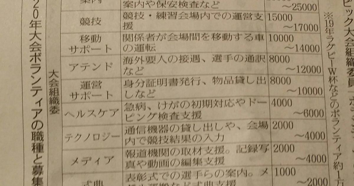 【東京オリンピック】ボランティアの職種と募集人員が新聞に掲載される→「つまりプロにタダ働きしろと」「要人の接遇、身分証発行も!?」 - Togetter