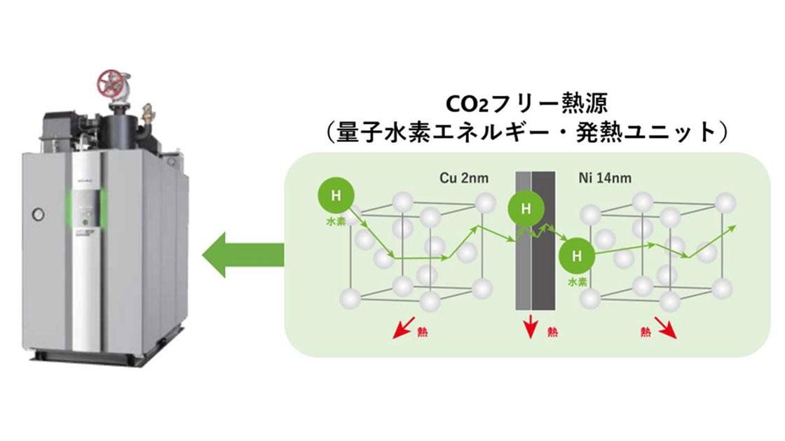 「核融合・熱」によるボイラーが実用化へ、金属積層チップで熱を取り出す   日経クロステック(xTECH)