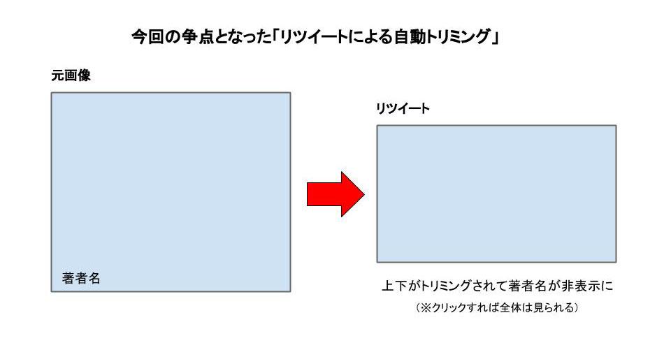 """最高裁、""""パクツイ""""画像をリツイートした際の「自動トリミング」も著作者人格権侵害と判断 Twitter Japan「コメントは差し控える」 - ねとらぼ"""