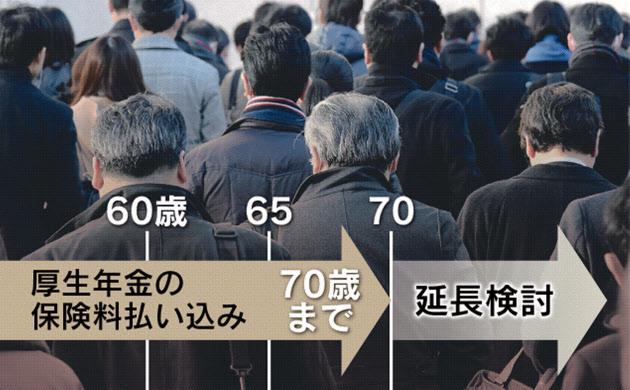 厚生年金加入、70歳以上も 厚労省が納付義務を検討  :日本経済新聞