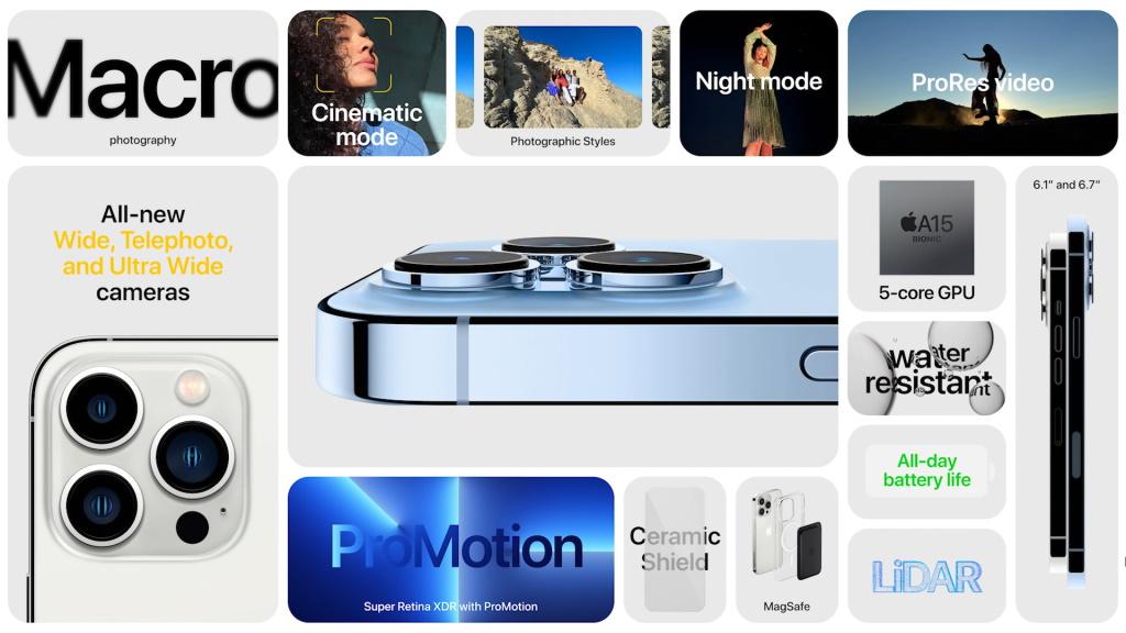 iPhone 13シリーズの生体認証は「Face ID」 指紋認証「Touch ID」は搭載ならず:マスク着用時の不便は継続 - ITmedia Mobile