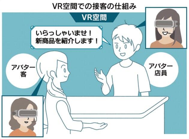 バイト先はVR空間、新潟のグゲンカ 時給でVtuber「雇用」  :日本経済新聞