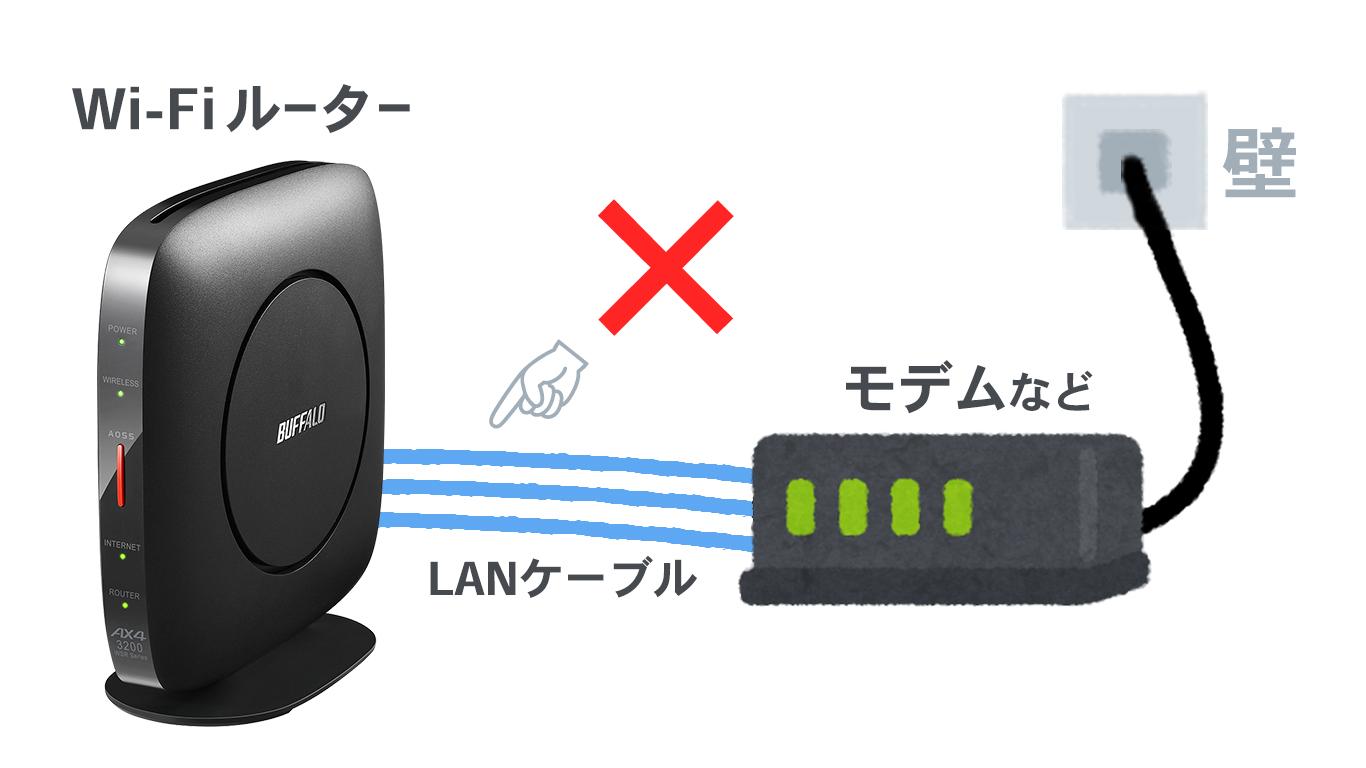 【やじうまPC Watch】「モデムとルーターの間のLANケーブルは1本で」。バッファローが注意喚起  - PC Watch