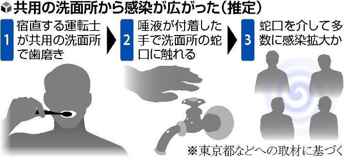 【独自】大江戸線運転士の集団感染、「盲点」だった共用洗面所の蛇口 : 社会 : ニュース : 読売新聞オンライン