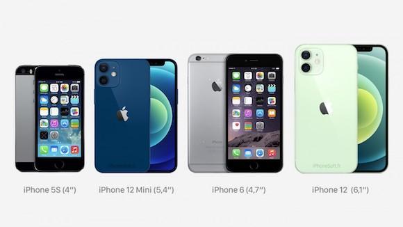 iPhone12 mini/12を、iPhone5S/6と大きさを比較した画像 - iPhone Mania