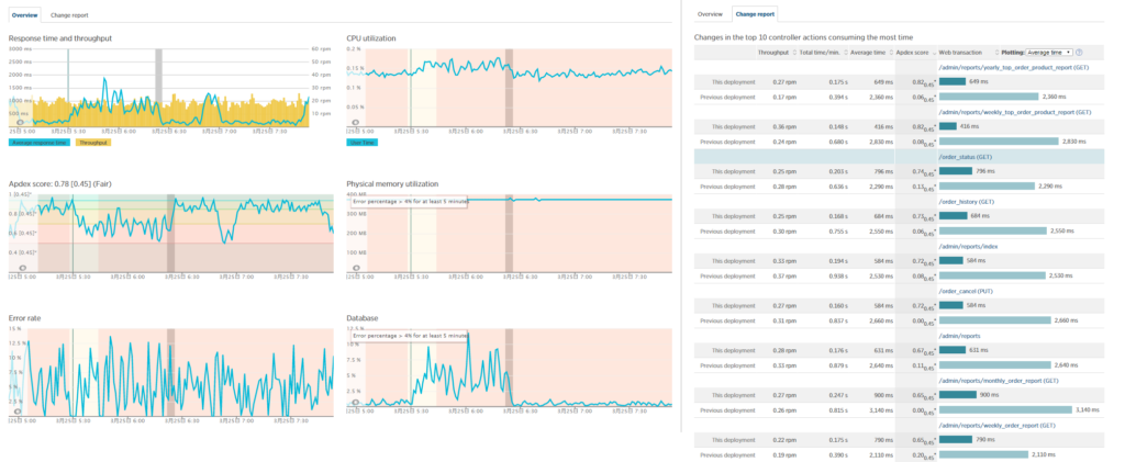 New Relic APM Deployment Page