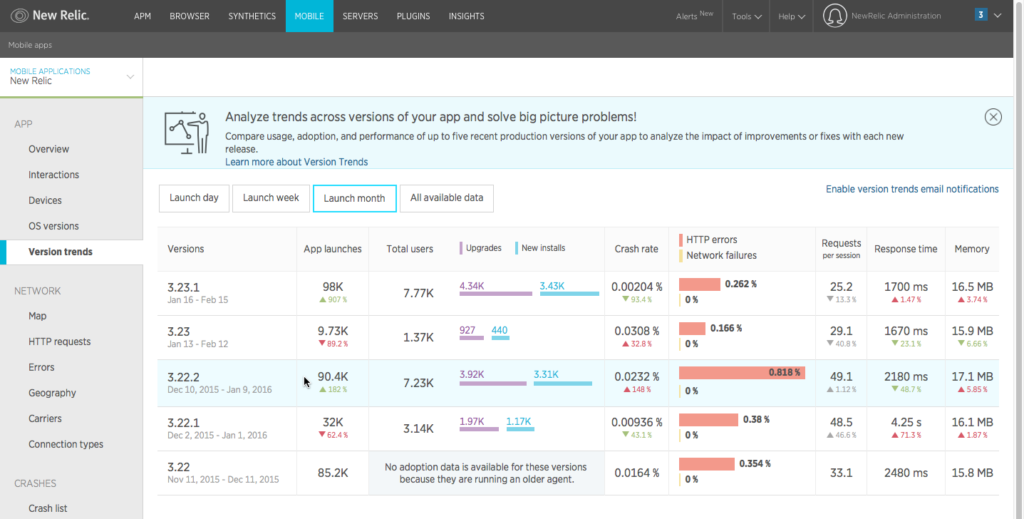 New Relic Mobile Version Trends