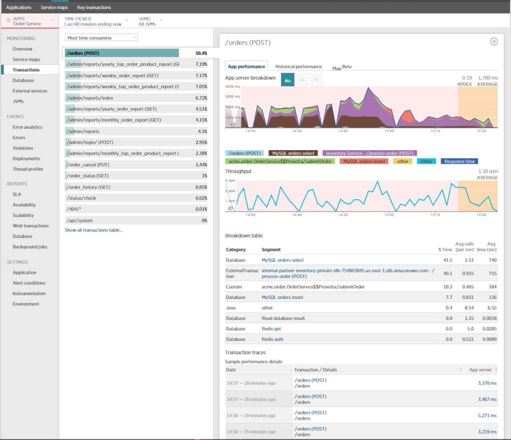 New Relic APM Transaction Analytics