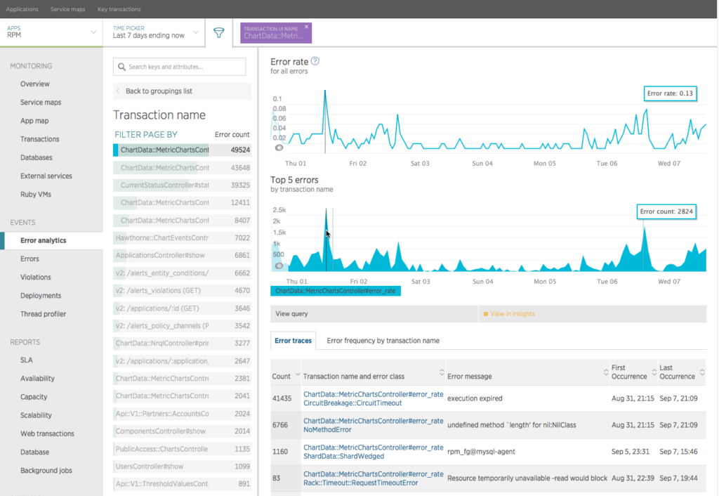 New Relic APM Error Analytics Page