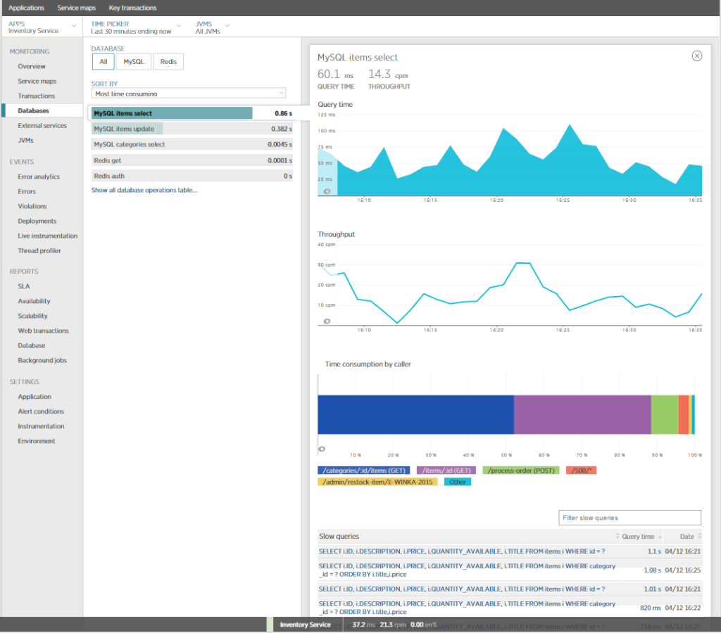 New Relic APM Database Operations