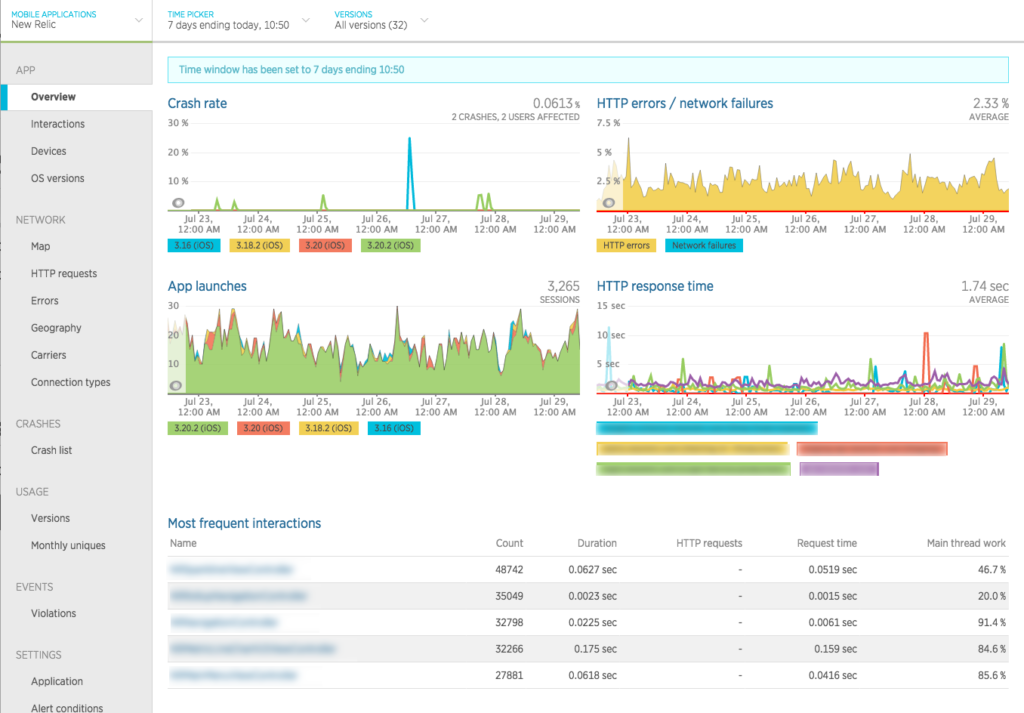 New Relic Mobile Overview