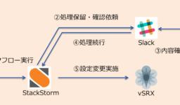 StackStormのワークフロー一時保留機能を試す