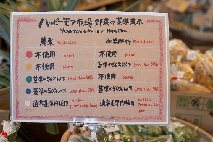 野菜の基準表示