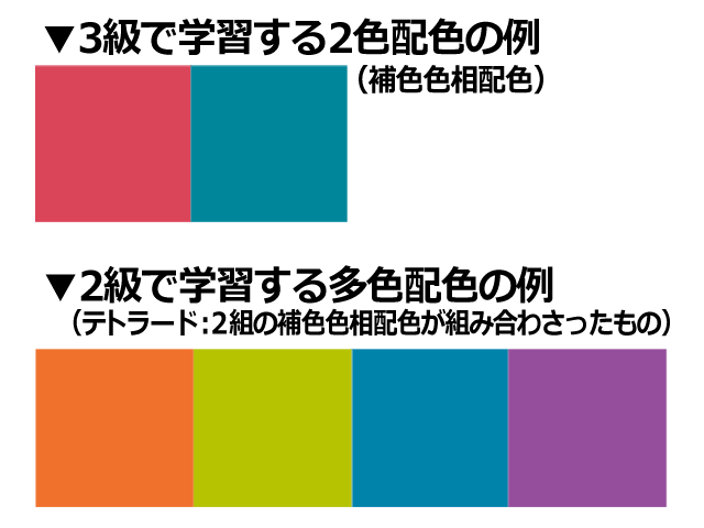 各級の配色のイメージ(参考)