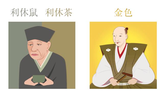 千利休・織田信長