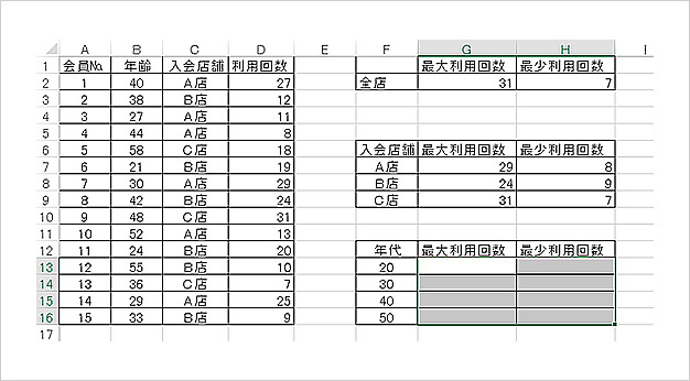 MAXSIFS関数・MINIFS関数の使い方②-1