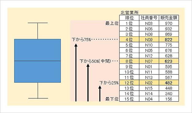 業務効率がUPするExcel2019活用術