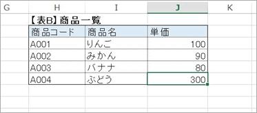 元データとなる商品一覧表