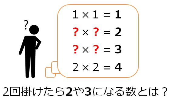 数学の疑問イメージ