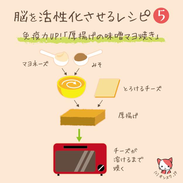 厚揚げの味噌マヨネーズ焼き