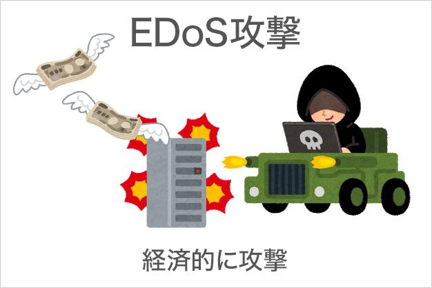 EDoS攻撃
