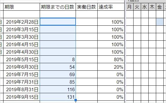 期限までの日数を求める図4