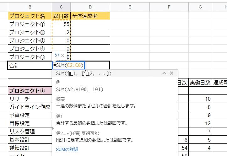 プロジェクトの総実働日数を求める図