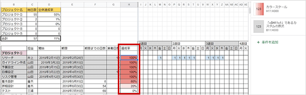Googleスプレッドシートの条件付き書式の完成図