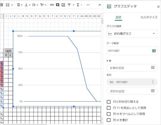 グラフの作成:グラフアイコンをクリックして作成の図