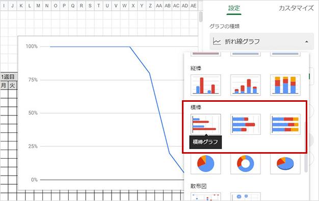 プロジェクト進捗チェック表を横棒グラフで視覚化の図