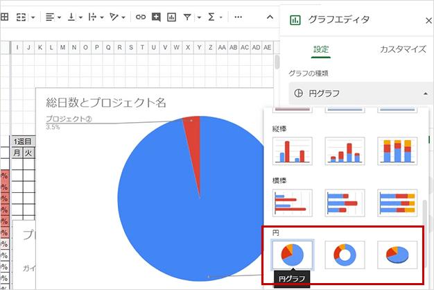 円グラフの図1