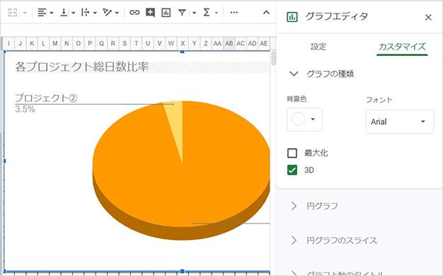円グラフの図2