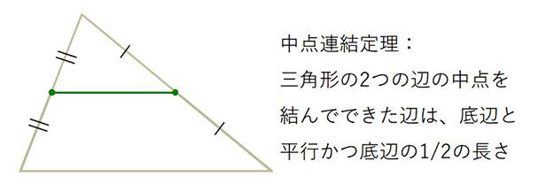 問題3 中点連結定理の図