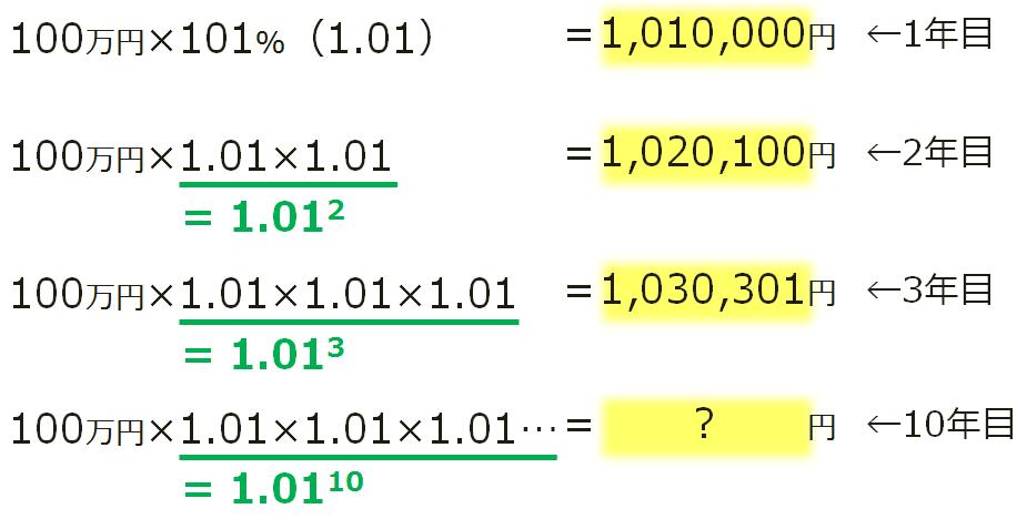 元利合計で計算する