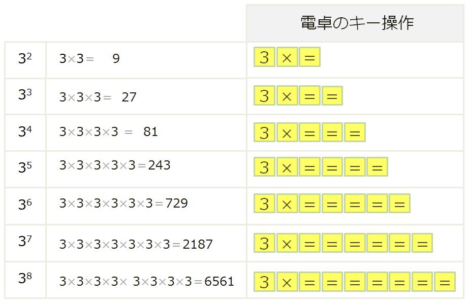 定数計算①