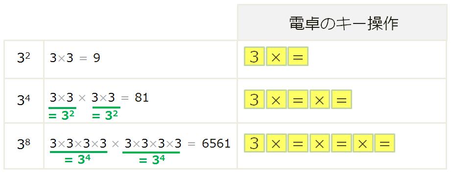 定数計算②