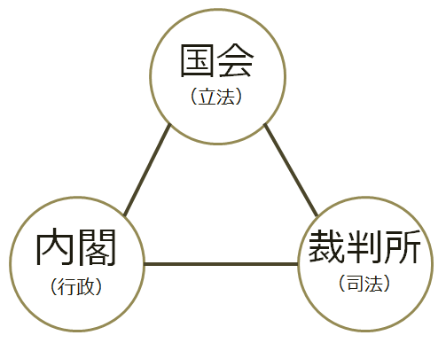 サテライト図