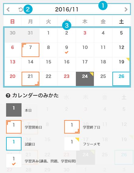 カレンダー 操作画面
