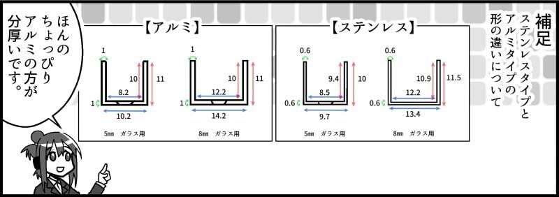 コの字アングルの「ステンレスタイプ」と「アルミタイプ」の違い-6