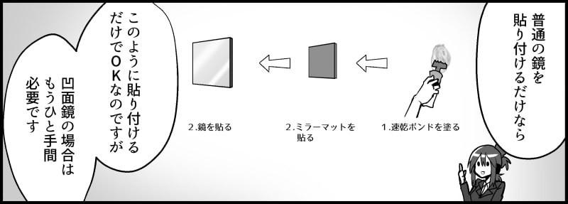 凹面鏡(拡大鏡)の貼り方-4