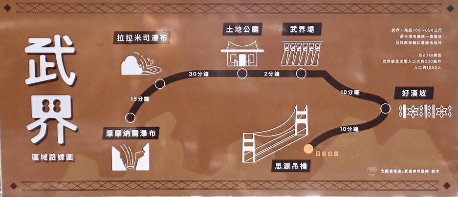 雲海的故鄉-武界部落請往這邊走!「武界部落」秘境景點這樣玩