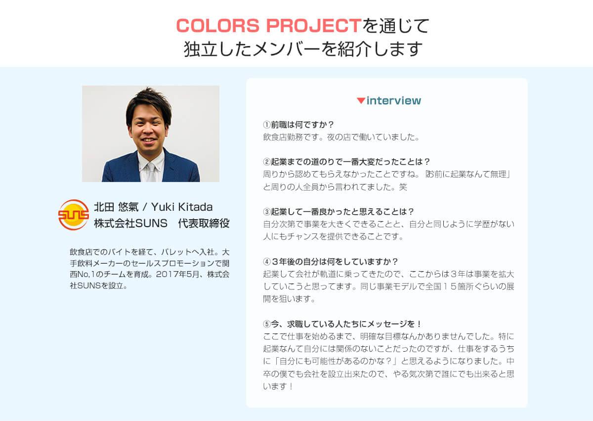 独立したメンバーを紹介します 北田悠氣
