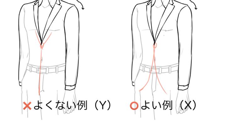 ジャケットの良い例と悪い例