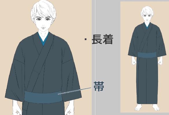 男性の長着と帯