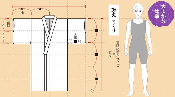 男性の着物を比率で描く