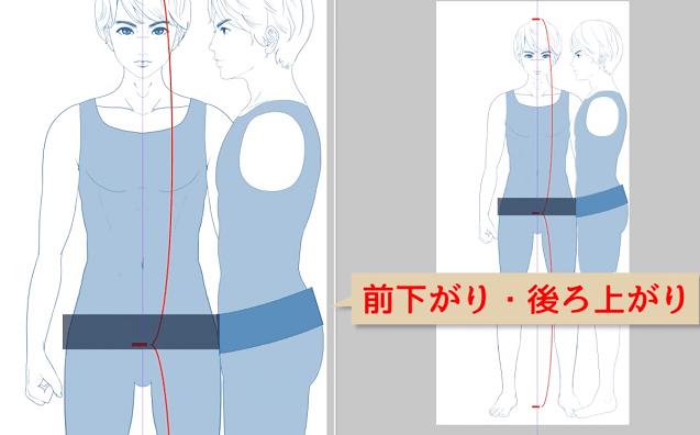 着物の帯の位置