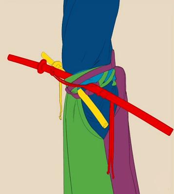 着物での帯刀