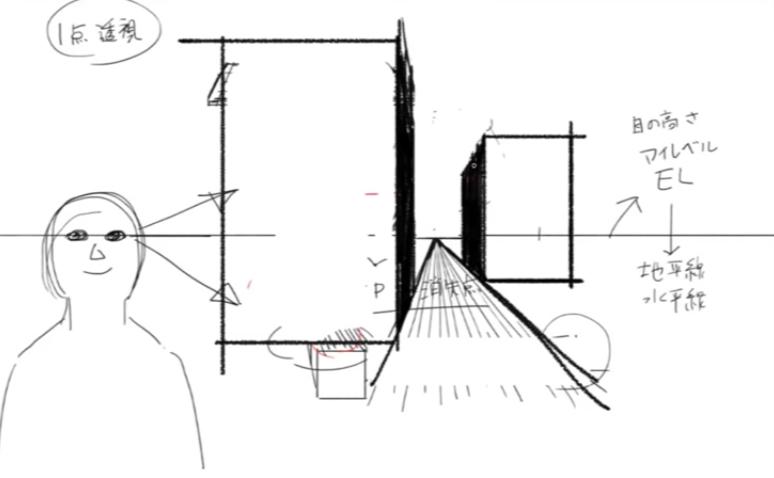 消失点から線を引き道を描く