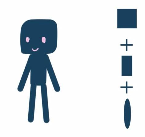 ミニキャラの胴体は長い四角形