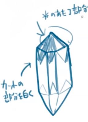 宝石の細部の描き方
